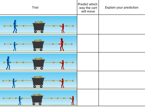 Simulate Net Forces to Predict an Object's Motion ...