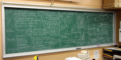 Mr. Rey's chalkboard. Courtesy Jay Leboff, HotSeat Chassis Inc