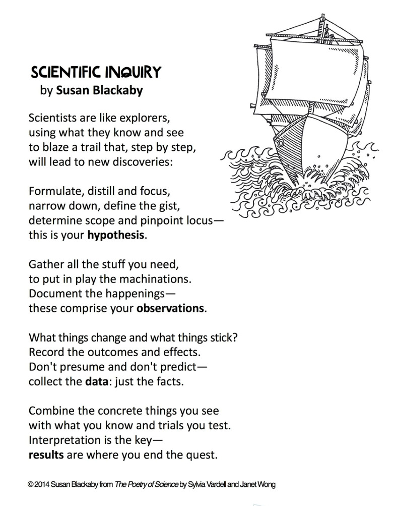 Scientific Inquiry Poem