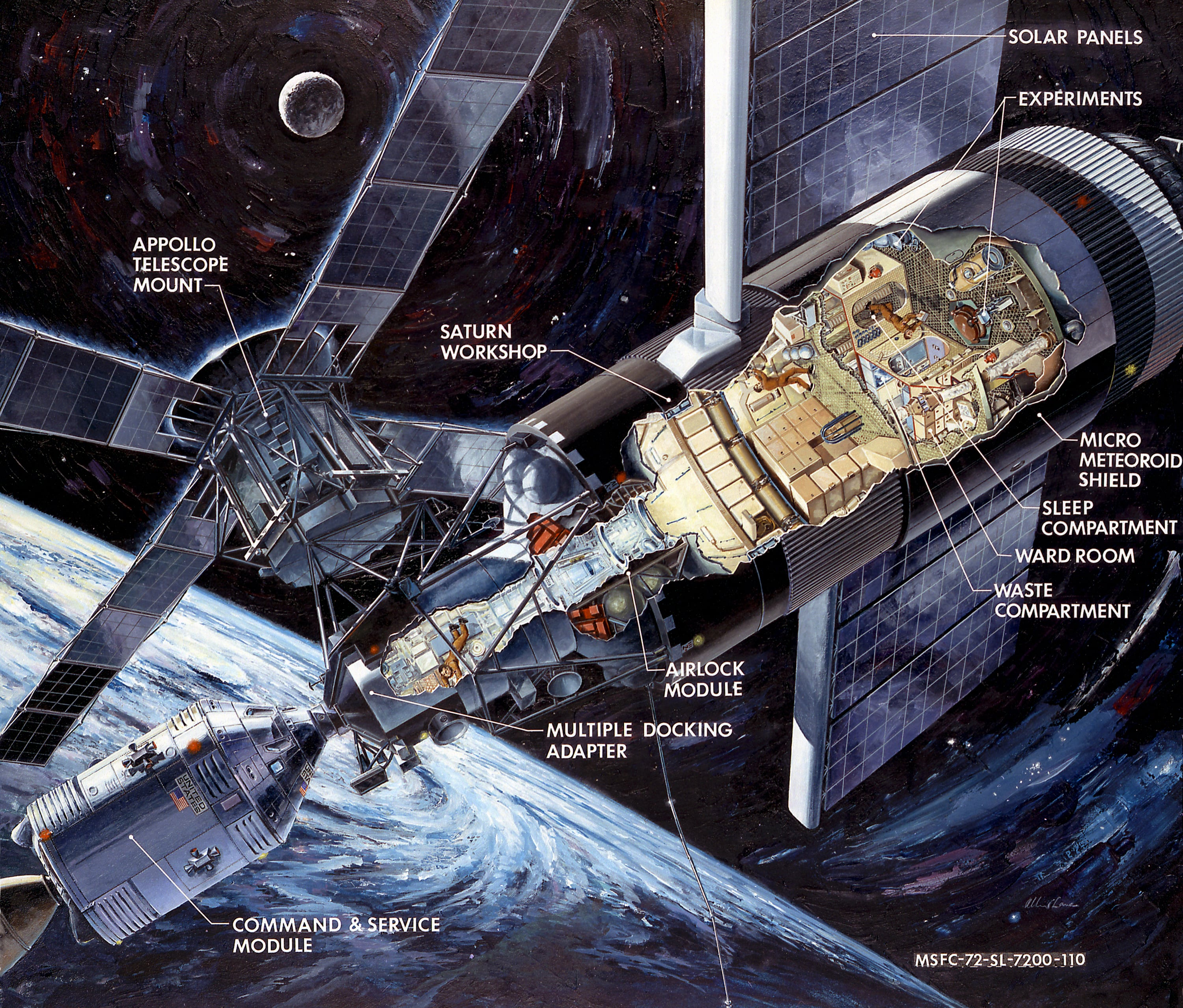 An artists rendering of the Command Module docking with Skylab. Credit: NASA