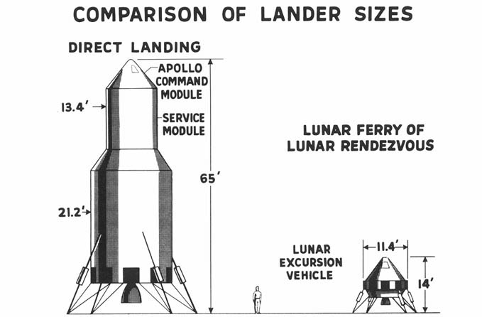 An early concept drawing of the Apollo spacecraft. Credit: NASA
