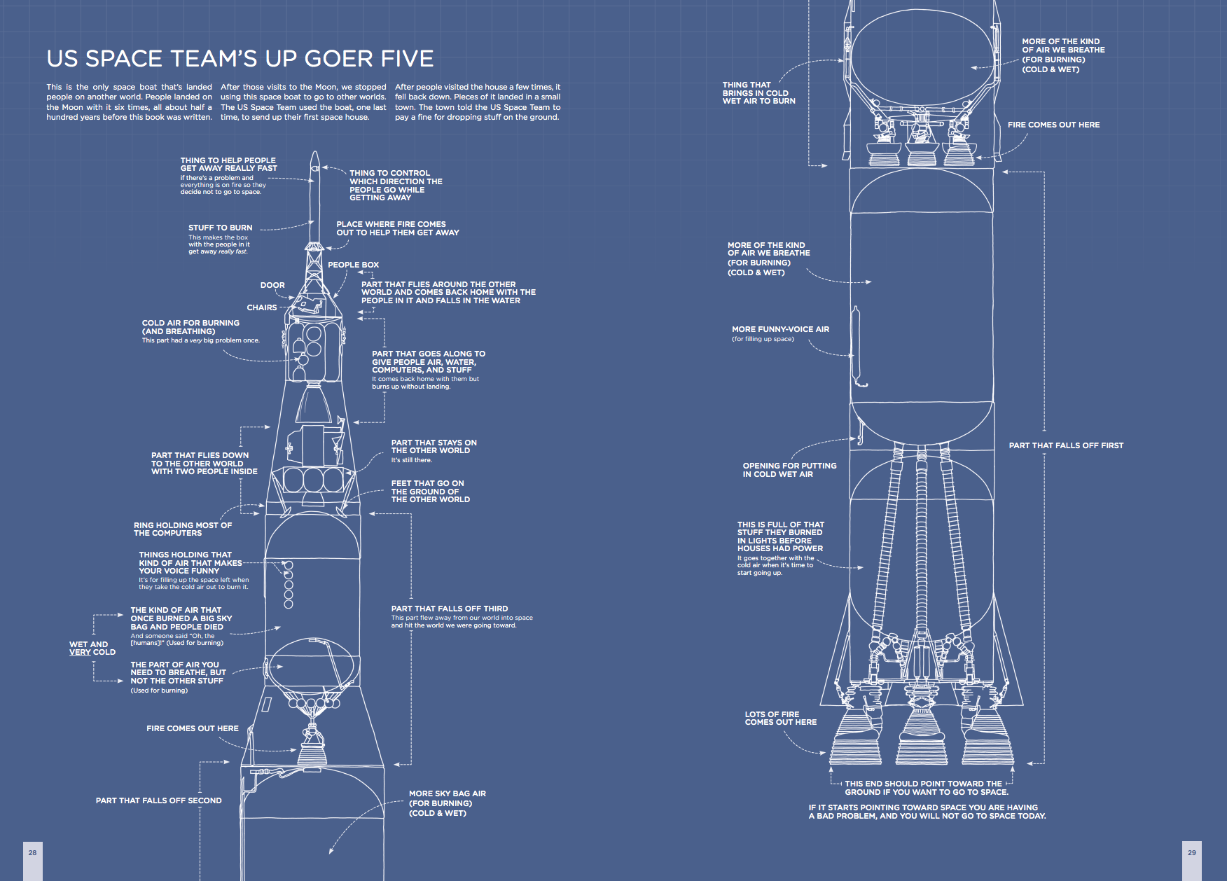 Saturn V Engine Diagram Randall Munroes Thousand Word Challenge Science Friday