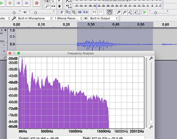Burping Bioacoustics - Science Friday