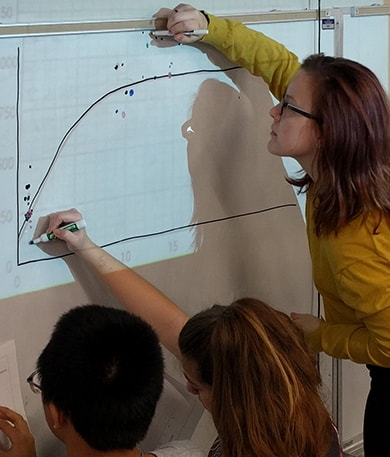a group of students and teacher charting on a board