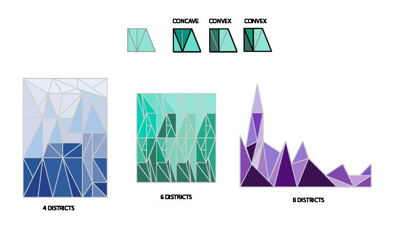 make convex shapes