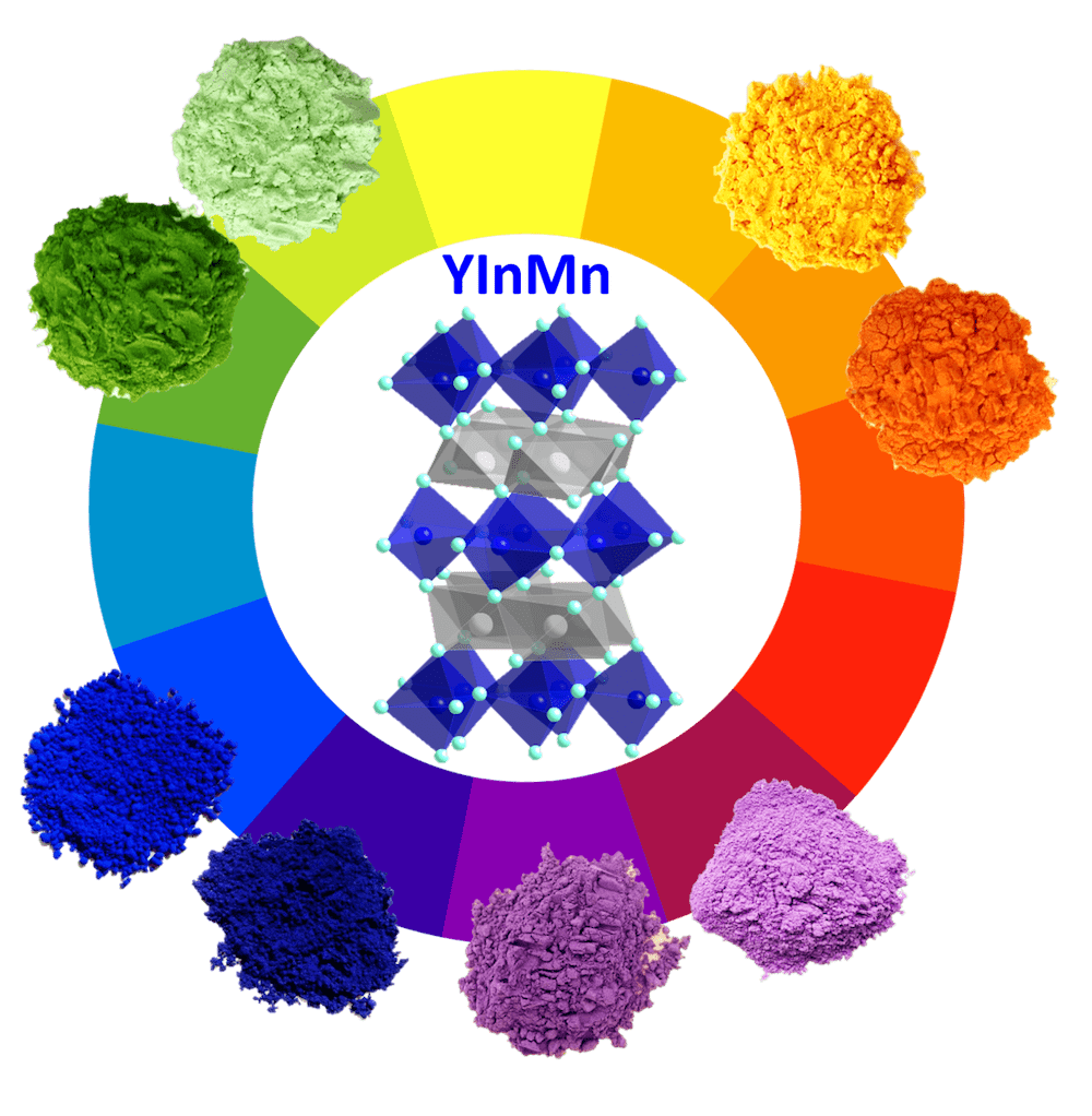 a color wheel of the various pigments created in the lab
