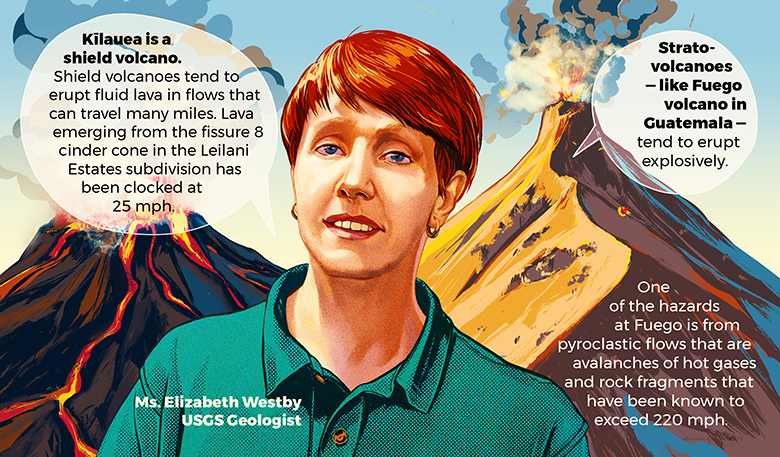 USGS Geologist Elizabeth Westby describes the volcanoes Kilauea and Fuego
