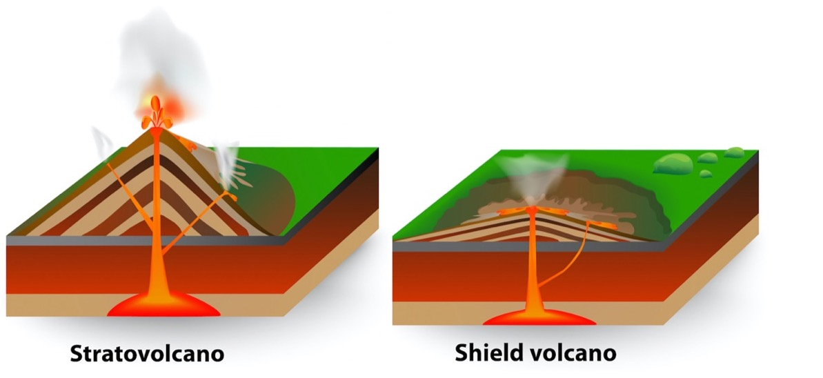 two illustrations of volcanoes side by side