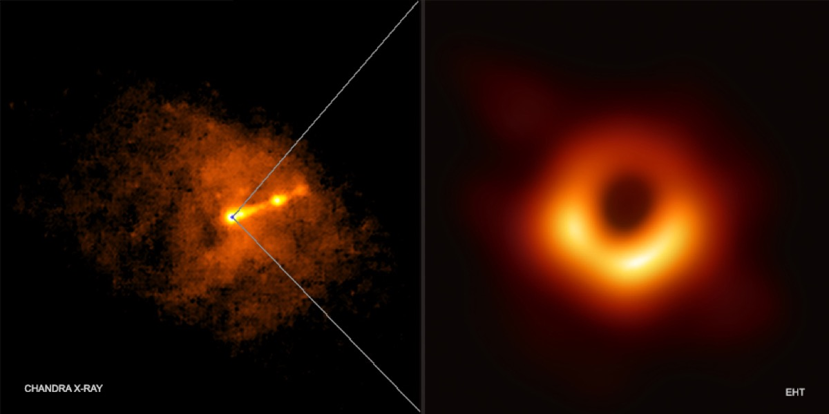 on the left is a speckled orange galaxy of m87. to the right of its bright center is a stream of light, indicating the jet. on the right is the original image of the black hole take by eht. it has a soft orange ring around a shadow