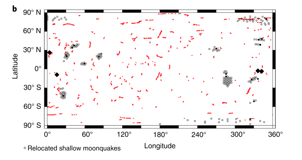 a colored figure with various red dots across a scale of longitudes and latitudes