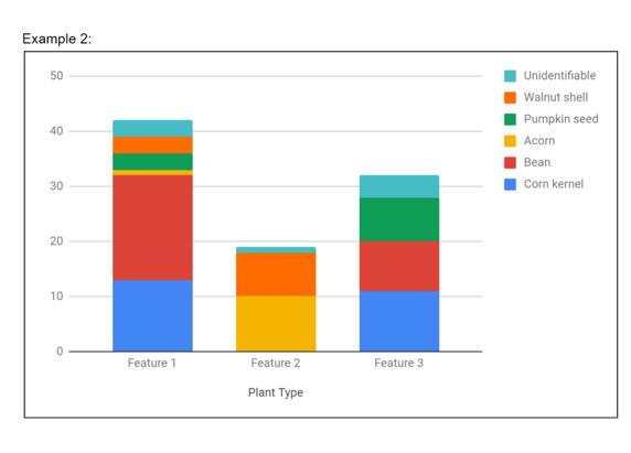 colorful chunky bar graph
