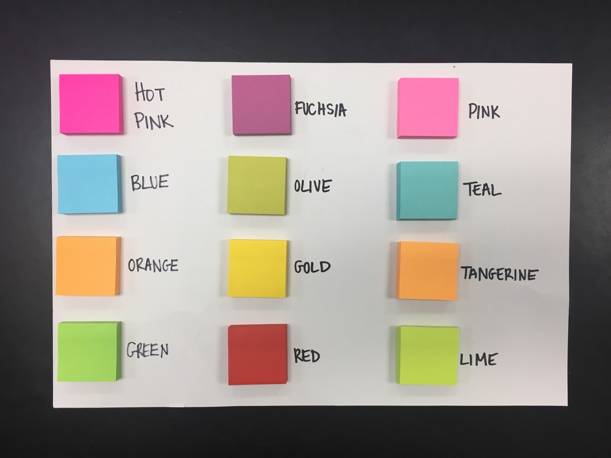 a poster board with post it notes organized by color