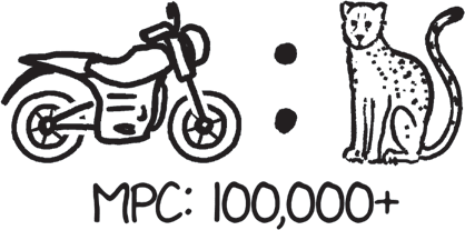 "an illustration of a motorcycle on the left, a ratio sign in the middle, and a cheetah on the right. under is written ""MPC: 100,000+"""