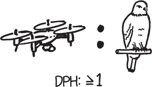 "a comic drawn drone on the left with a ratio sign in the middle and on the right an illustration of a bird. under is written ""DPH: greater than or equal to 1"