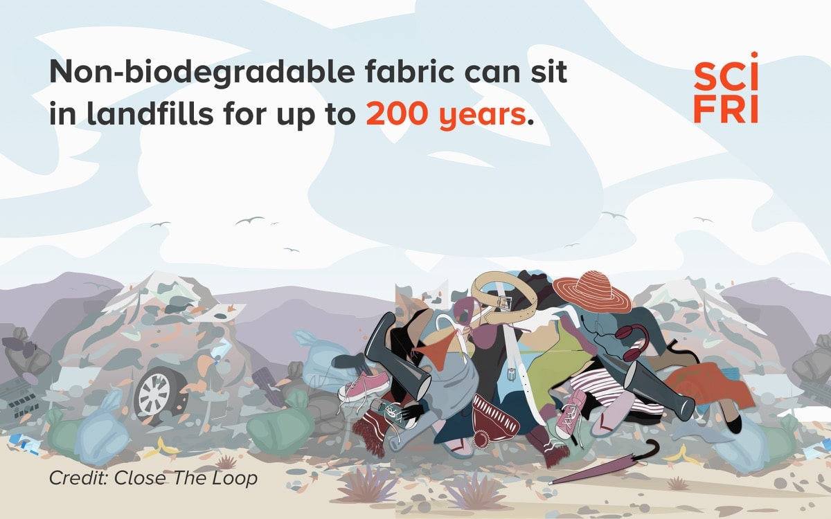 "cartoon image of a landfill with text that says ""non-biodegradeable fabric can sit in landfills for up to 200 years"" and a cloudy sky in the background"