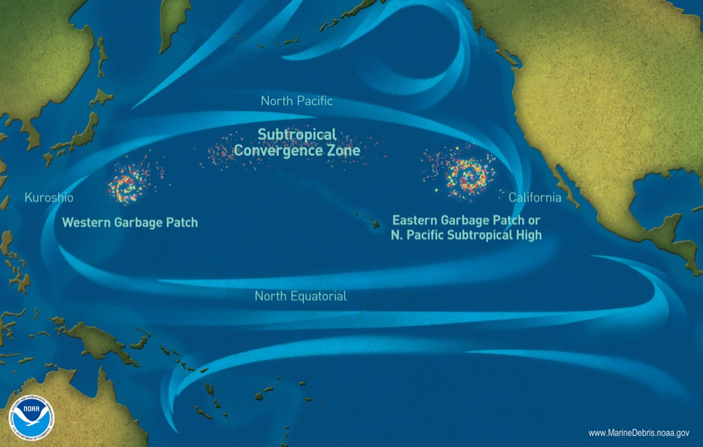 Graphic showing the Great Pacific Garbage Patch Vortex
