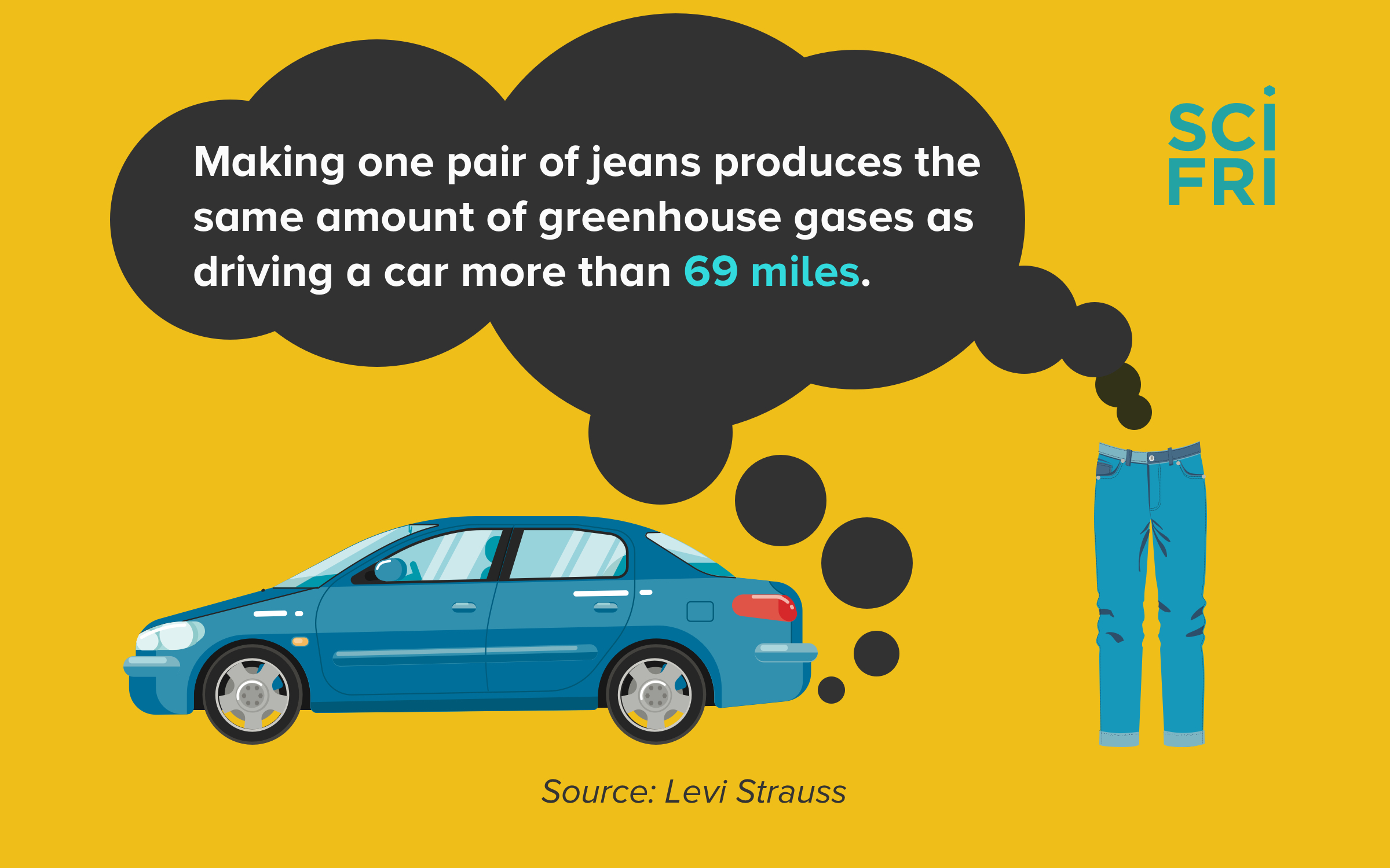 Car and jeans emitting smoke