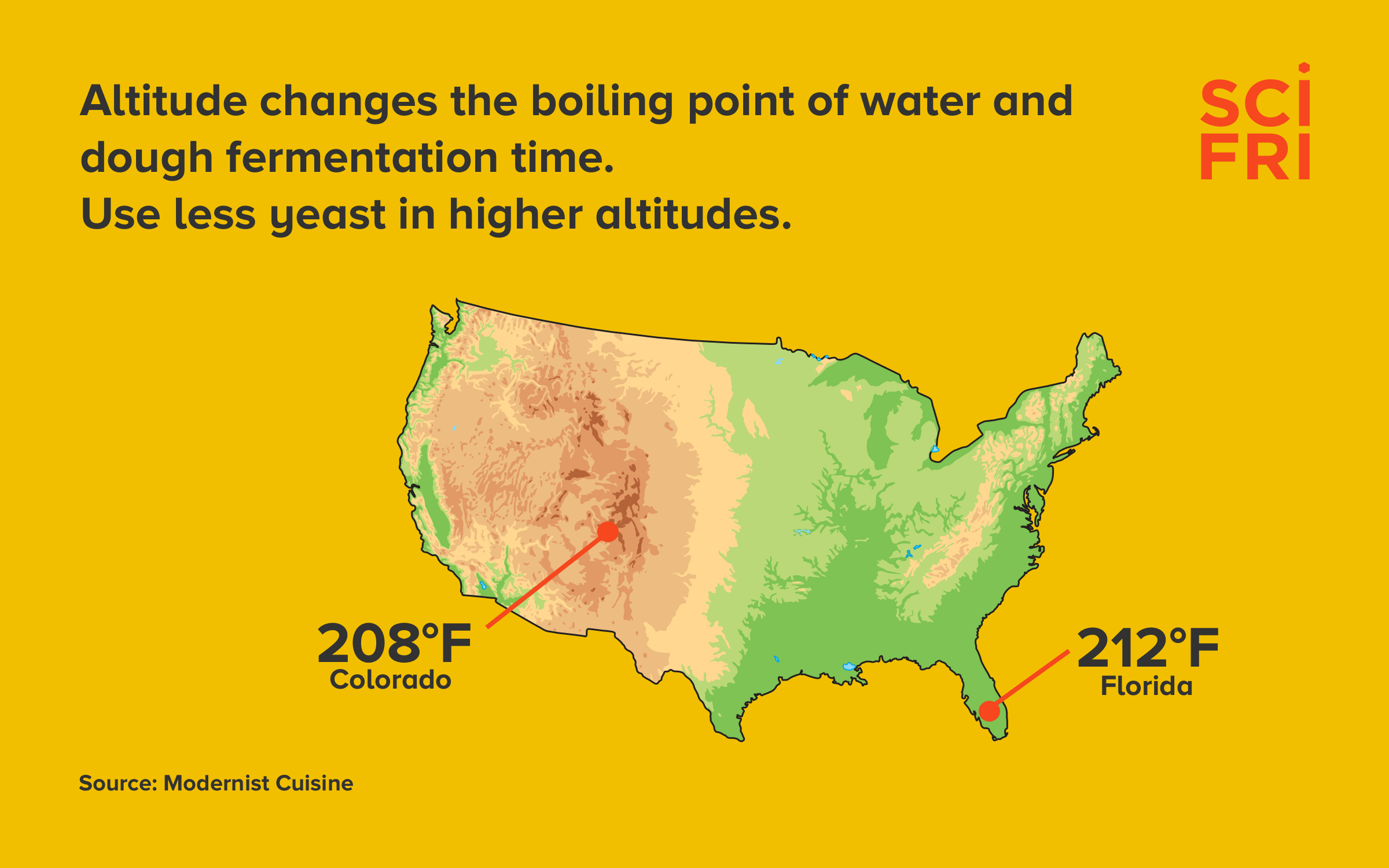 Map of the United States representing different boiling points of water in Colorado and Florida