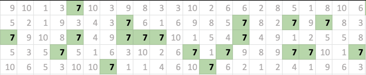 a table filled with numbers 1-10 with the sevens highlighted