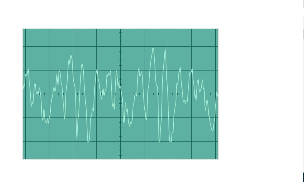 Oscilloscope image of a trombone.
