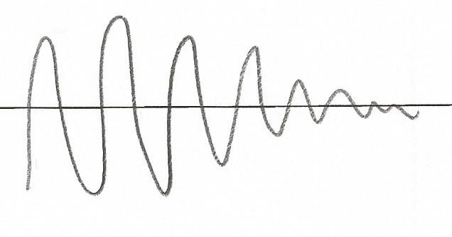 Waveform for straw kazoo drawn in pencil
