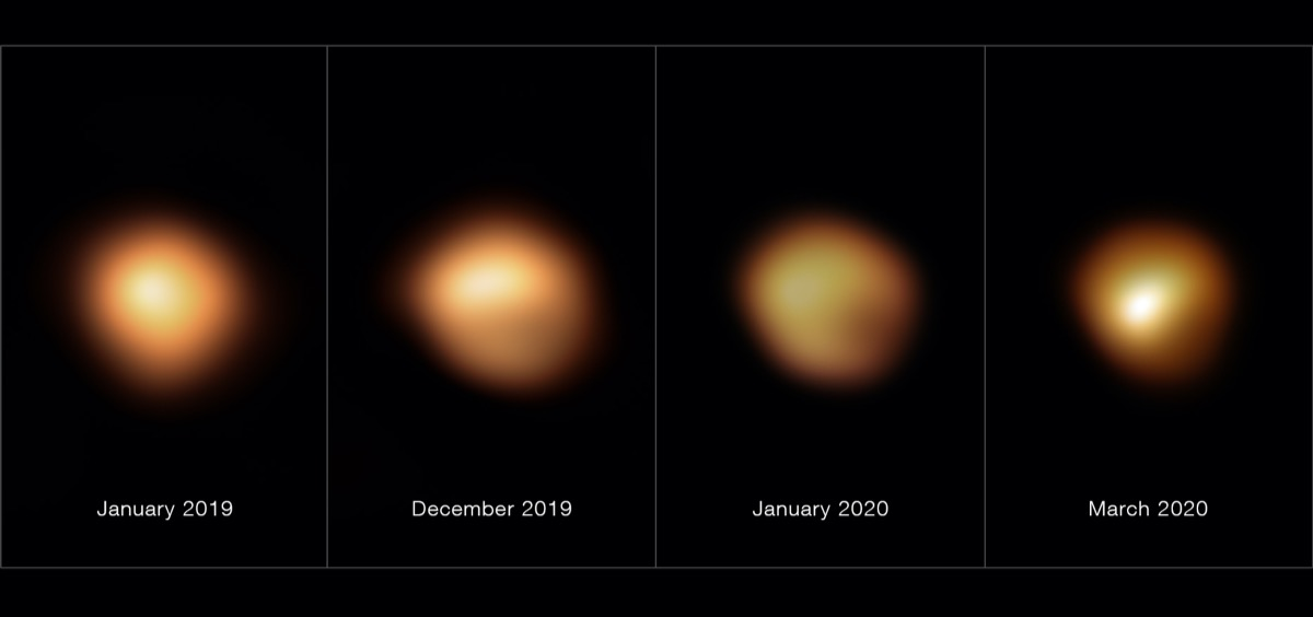 four images of a blurred orange dot getting more and more dim with the passage of time, beginning from january 2019 to march 2020