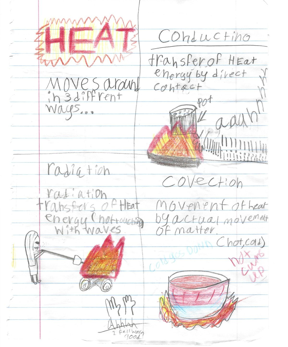 Student lab notebook page illustration heat, conduction, and convection.